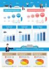 한국관광공사, '2018 한국관광 브랜드마케팅 커뮤니케이션 효과조사' 발표