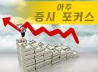 코스피 2100선 재진입 시도...美소비시즌 기대