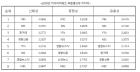 미디어미래연구소, 제12회 미디어어워즈 개최...JTBC 대상
