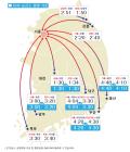 막바지 휴가철, 서울양양선과 영동선 혼잡
