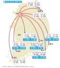 서울 방향 고속도로 오후 5시~6시 최대 혼잡, 8시~9시 해소 예상