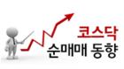 20일 코스닥 순매매 개인 상위종목(확정)