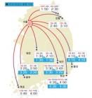연휴 마지막날, 막히는 구간 어디?… 경부·서해안·중부내륙·서울양양 등