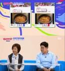 """'랜선라이프' 심방골주부 """"방송 파워? 구독자수 3만 명 늘어"""""""