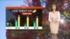 모닝와이드 날씨1 11월15일(목)