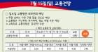 오늘 고속도로 교통상황은?…한국도로공사 오늘 교통량 405만대 예상