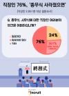 '굿바이 무술년' 직장인 76% '종무식 사라졌으면'