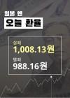14일 일본 원ㆍ엔화 환율계산기로알아본 환전예상가