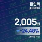 (국내주식시장현황) 15일 파인텍거래가격 2,005원