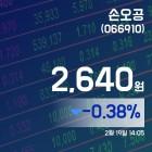 (장중시세) 19일 손오공거래가격 2,645원