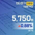 (21일 마감보고) 인터파크주가 5,750원으로 장 마감