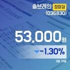 (19일 마감보고) 솔브레인주가 53,000원 마감