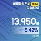 장종리포트 에이블씨엔씨주가 13,950원으로 종료