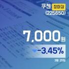 (장마감보고서) 25일 쿠첸주가 7,000원 장 마쳐
