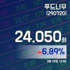 (국내주식시장현황) 26일 푸드나무현재 주식 거래가격 24,050원
