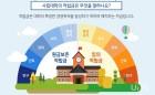 한국사학진흥재단, 사립대 재정정보 알기쉽게 전달한다