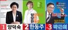 7개 지부장 선거 피말리는 승부…후보들 막판 '총력전'