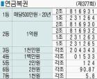 ■ 연금복권 (제377회)