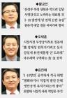 """'대세론'黃에 吳 """"아들병역 특혜"""" 金 """"黨기여 없어"""" 협공"""
