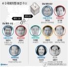 민주당-한국당의 지지율 접전 & 4월 재보선 전망