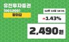 (13일공감주가마감)유진투자증권 2490원 마감