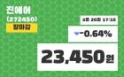 (20일공감마감정보)진에어 23450원 마감