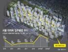 내년 넘치는 입주물량 …서울 전셋값 '하향안정세' 전망