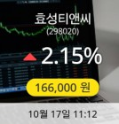 17일 오전 11시 12분 166,000원