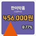 26일 이시각 현재 456,000원