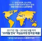 BCCA 외항사전문 승무원학원, 20개월 연속 객실승무원 합격생배출