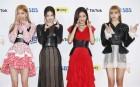 '1월 걸그룹 브랜드평판' 블랙핑크, 트와이스 제치고 1위 올라