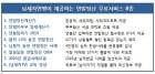 납세자연맹, '연말정산 도움 서비스 8가지' 제공