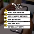 원더투어, 아시아나항공 최대 50%…김다운 신상 공개 外