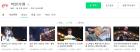 '복면가왕' 황민현·하성운·강다니엘·하현우 등 인기영상 TOP5 조회수 1000만 돌파 '목전'