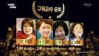 '오늘밤 김제동' 현역 국회의원 유튜버 구독자수 순위는? 전희경·이언주·손혜원·심상정 순