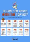 문재인·이국종·손흥민...1위는 '방탄소년단'