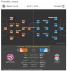 살라 vs 레반도프스키 ... 리버풀 vs 뮌헨 예상 라인업 발표