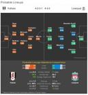 마네 나올까? 리버풀 vs 풀럼 예상 선발 라인업 공개 ... 해외축구 순위도 주목