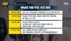 버닝썬 사태 파문, 전두환 39년 만에 광주 법정 출석 논란