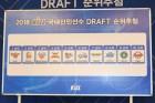KT, 신인드래프트 1순위 지명권 획득··· 2년 연속 1순위