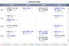 '2018 아시안게임' 중계 여파 MBC '복면가왕'·'두니아'·'부잣집 아들'·'스트레이트'·SBS '인기가요'·'집사부일체' 결방, '런닝맨'은 120분 특별편성