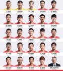 축구 국가대표 평가전 등번호 이청용 17번-황의조 16번, 손흥민 7번은?