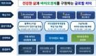 """생명연 비전 선포 """"건강한 국민 삶과 바이오경제 구현"""""""