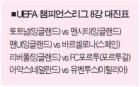 토트넘, 맨시티와 챔스리그 8강서 격돌