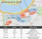 ⑧ 잠실, 뽕밭에서 금싸라기 땅으로···재건축 통해 제2막 준비