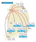 고속도로 교통상황 부산서 서울까지 4시간50분… 경부고속도로 서울방향 14.3㎞ 가량 정체