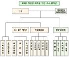 4대강 자연성 회복 조사‧평가 전문‧기획위원회 출범...정부·민간전문가·시민사회 협력