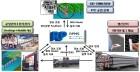 롯데건설, 건설현장 관리업무 디지털化...국내 최초 BIM기술을 건설 현장 시공관리에 적용