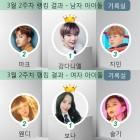 아이돌 개인픽 강다니엘, NCT 마크,방탄소년단 지민 각각 1,2,3위 차지