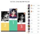 '매력 부자' 강다니엘, 베스트 아이돌 27주 연속 1위 '인기 만점 어피치'